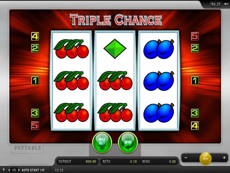 Triple Chance – Ihre Chance, den richtigen Gewinn zu erzielen